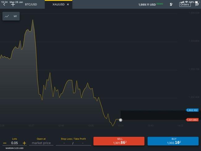วิธีเทรดทอง แอปเล่นหุ้น Exness trader
