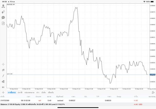 Forex market mt4 mt5 trading